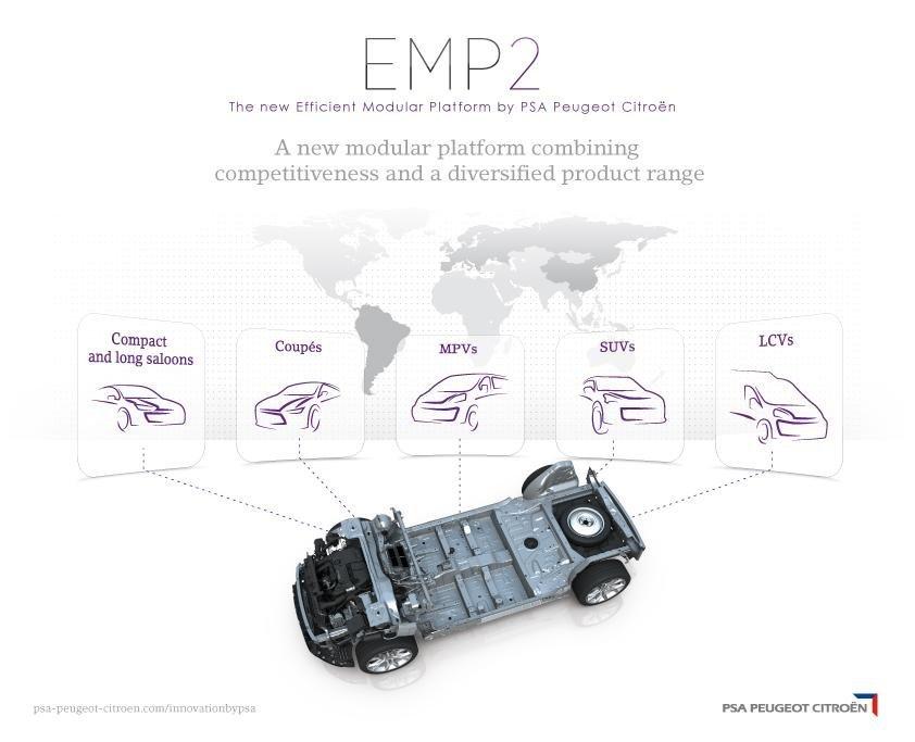 Plataforma-PSA-EMP2---00_.jpg